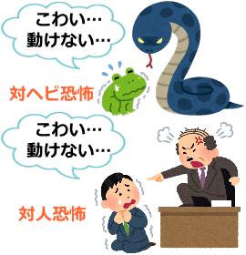 対人恐怖症の例え 蛇ににらまれたカエル