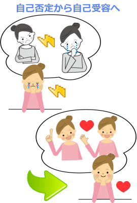 催眠療法(ヒプノセラピー)の概念を現すイラスト