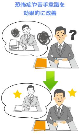 EFT(感情解放テクニック)の概念現すイメージ
