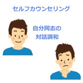 男性同士が対話しているセルフカウンセリングのイメージ