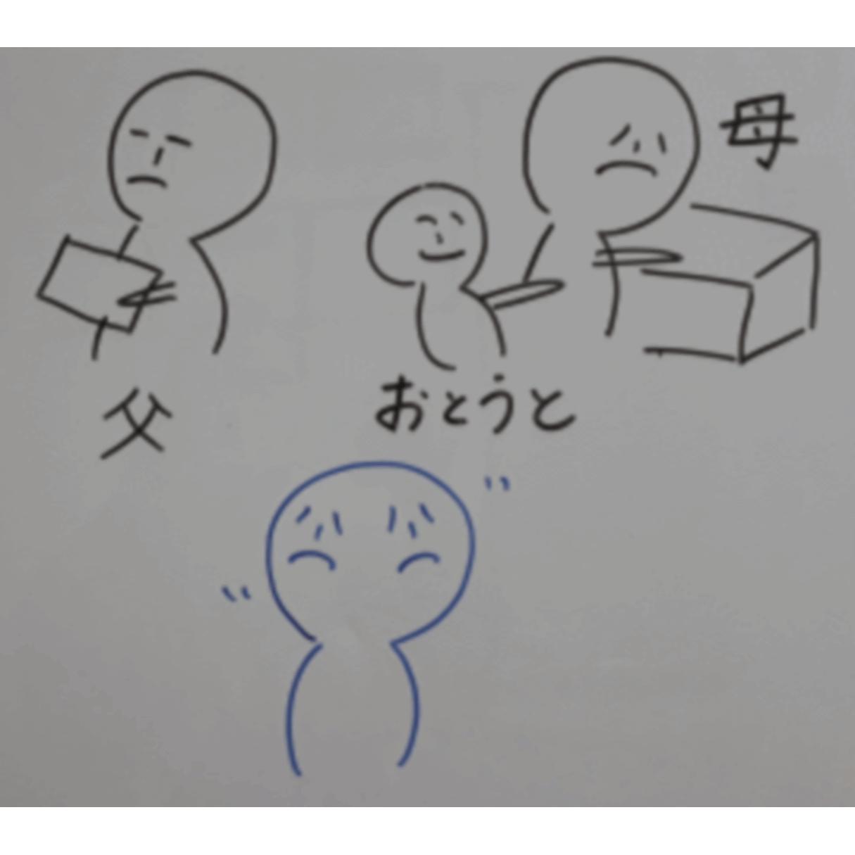 ホワイトボードに描いたイラストの一例