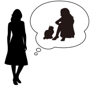 アダルトチルドレン_プラケータータイプの特徴を表すイラスト