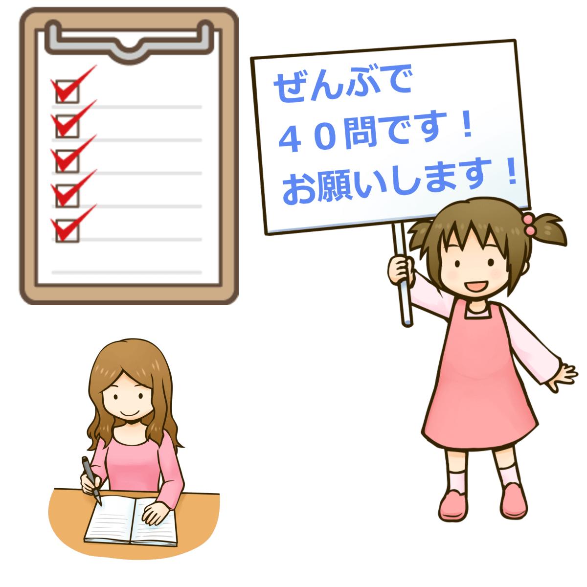アダルトチルドレン(ac)チェックリストの始まりを表わすイラスト