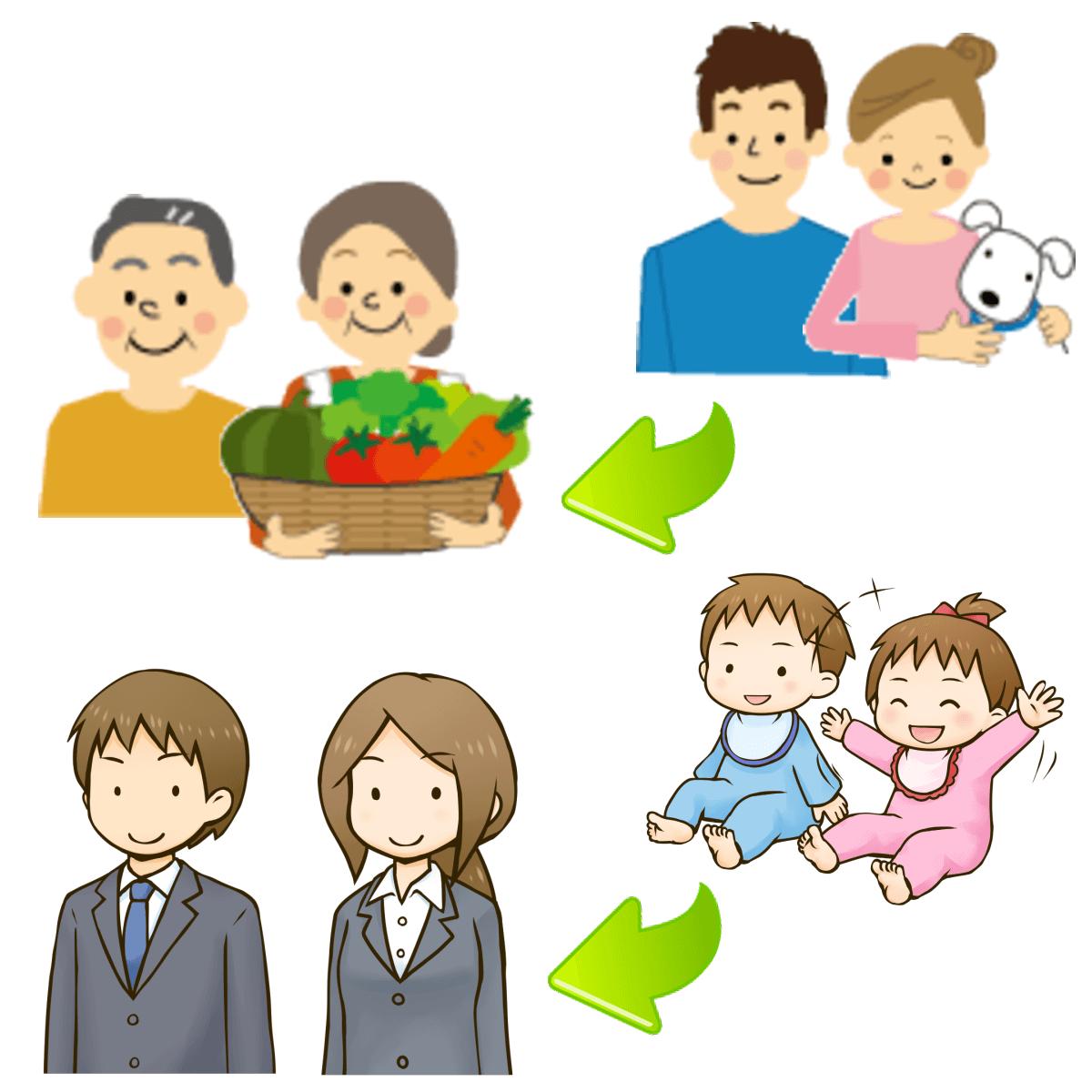 子供の成長と共に親も成長していく様子を表わすイラスト