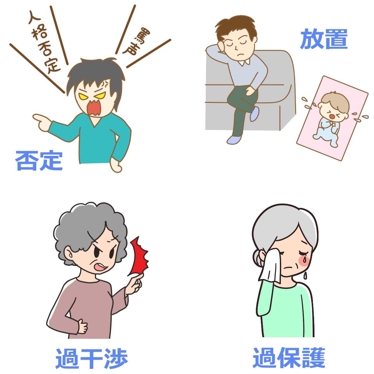 毒親の特徴、否定、放置、過干渉、過保護の4つのタイプを表わすイラスト