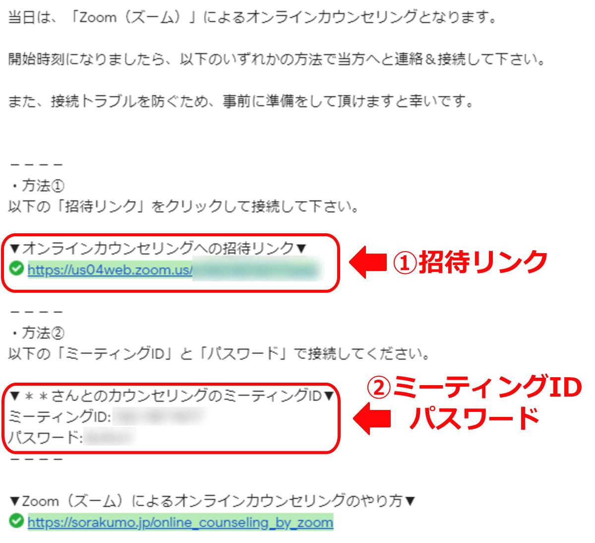 zoomの招待リンクとzoomのミーティングIDとパスワードの表示イメージ