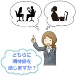 対面カウンセリングとオンラインカウンセリングの選び方の説明を表わしているイラスト