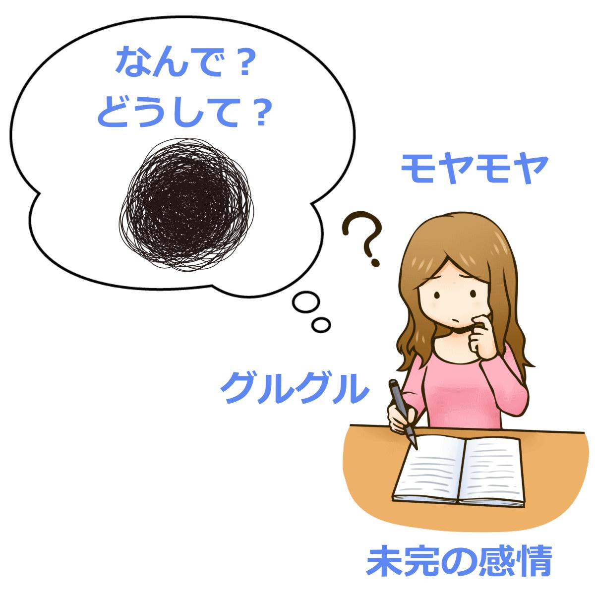 未完の感情とは何か?を表しているイラスト
