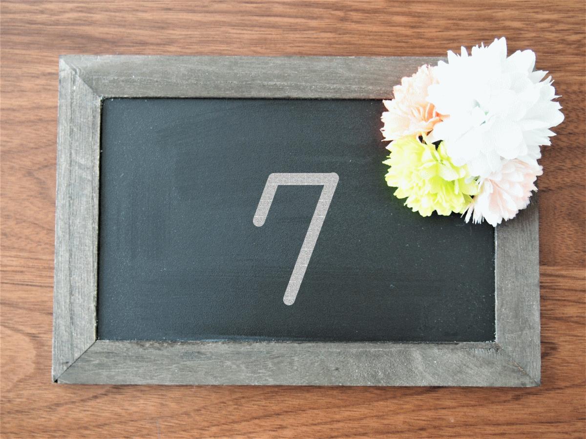 毒親から自分を解放するカウンセリングに必要な7の考え方を表すイメージ