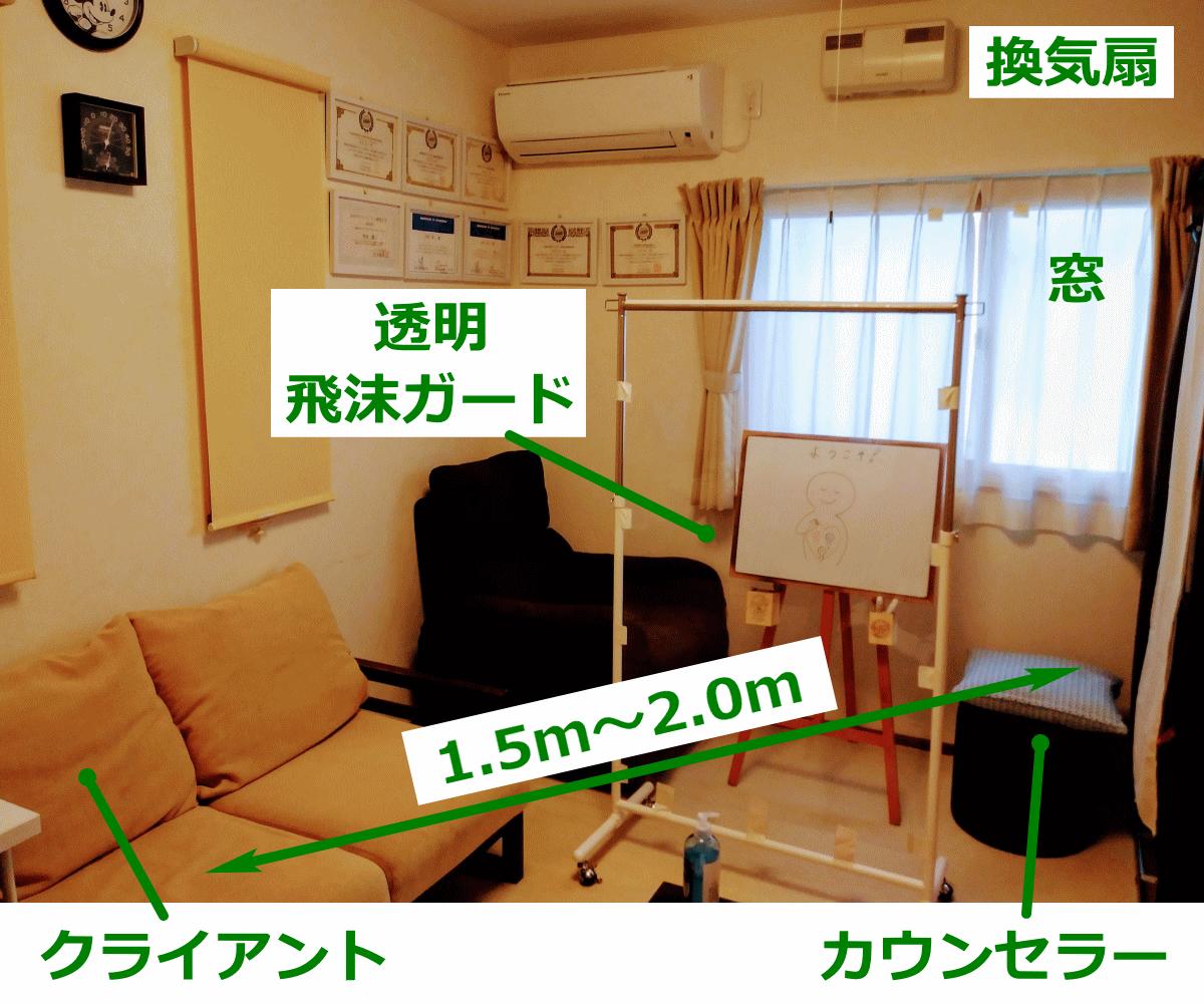 カウンセリングルームでの感染症対策の様子を表すイメージ